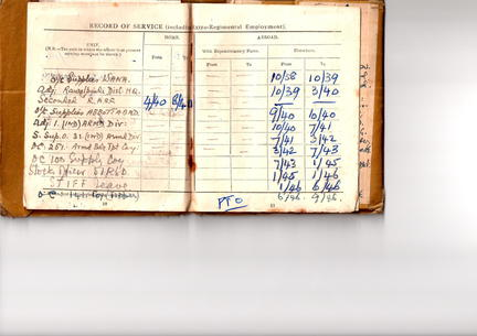 Record of Service from 1938 to 1946